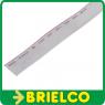 1 METRO CABLE PLANO 14 VIAS 28AWG GRIS CINTA PVC RASTER 1.27MM BD11401 -